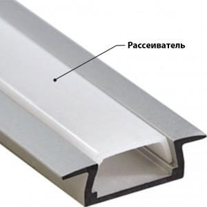 Рассеиватель для алюминиевого профиля матовый DIFF-MAT